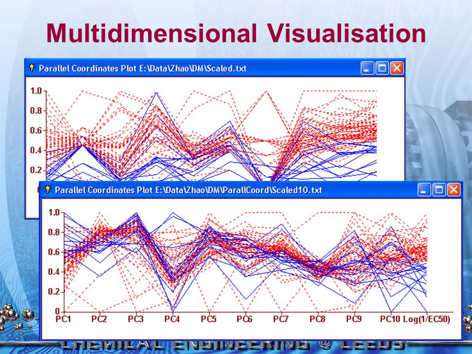 Clustering in IDME