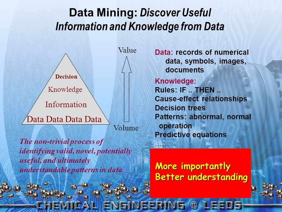 Why Data Mining System for In Silico Toxicity Prediction Existing systems: Unknown confidence level of prediction Extrapolation Models built from small datasets Fixed descriptors May not cover the endpoint required Users own data resources, often commercially sensitive, not fully exploited