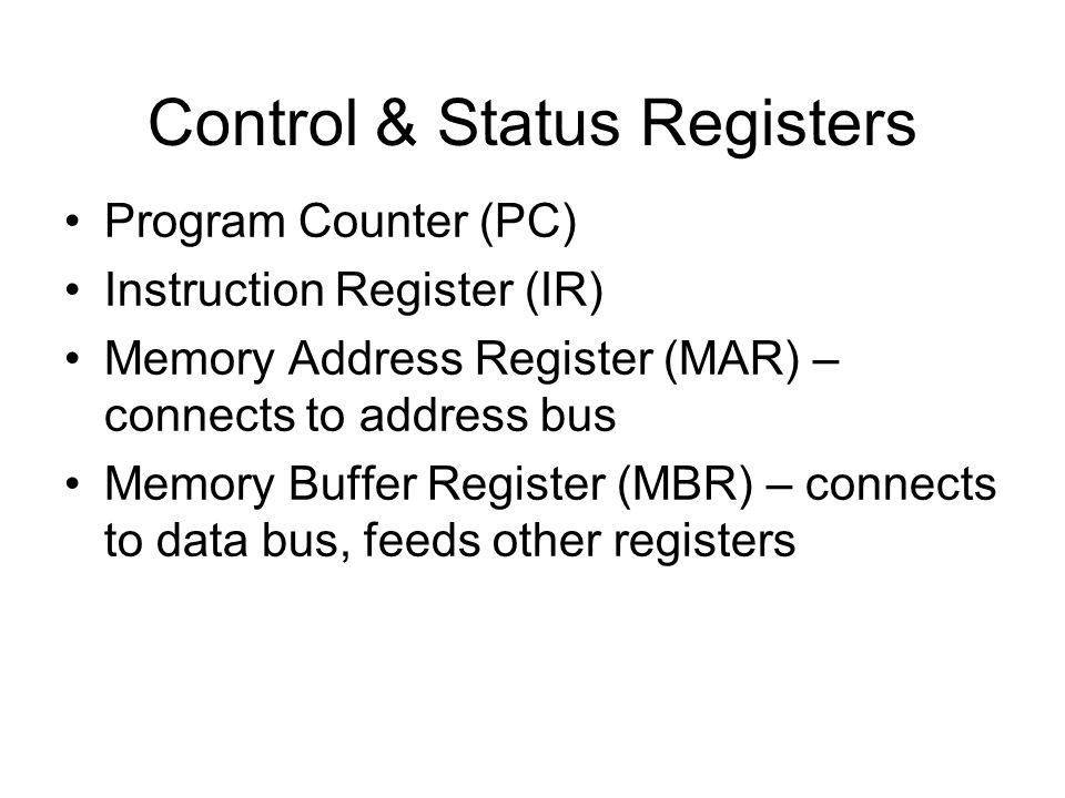Control & Status Registers Program Counter (PC) Instruction Register (IR) Memory Address Register (MAR) – connects to address bus Memory Buffer Regist