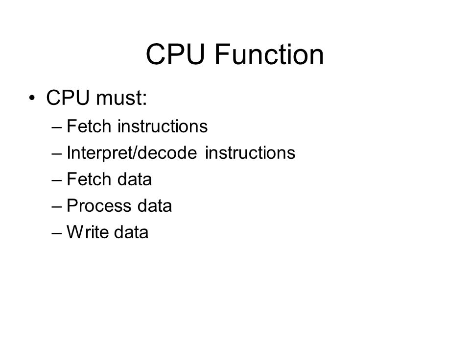 CPU With Systems Bus