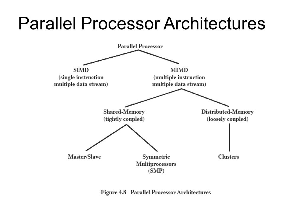 Multicomputer Scheduling - Load Balancing (1) Graph-theoretic deterministic algorithm Process