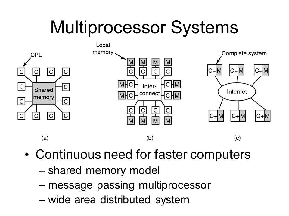 Multiprocessor Systems Continuous need for faster computers –shared memory model –message passing multiprocessor –wide area distributed system