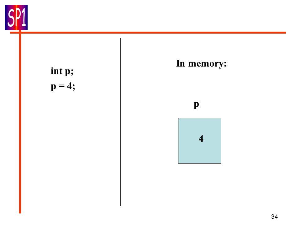 34 int p; p p = 4; 4 In memory: