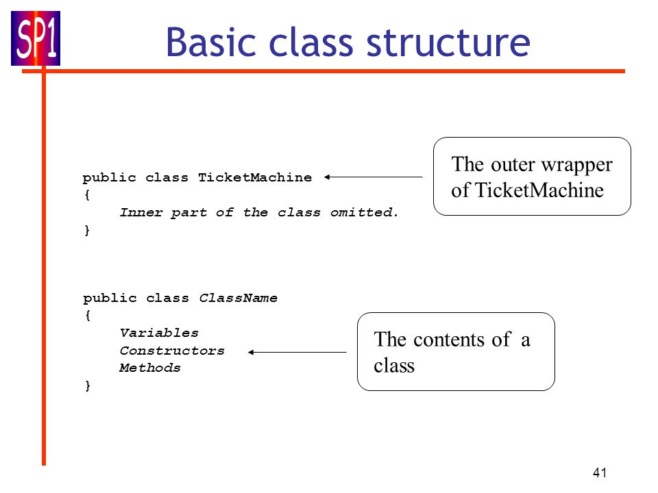 41 Basic class structure public class TicketMachine { Inner part of the class omitted. } public class ClassName { Variables Constructors Methods } The