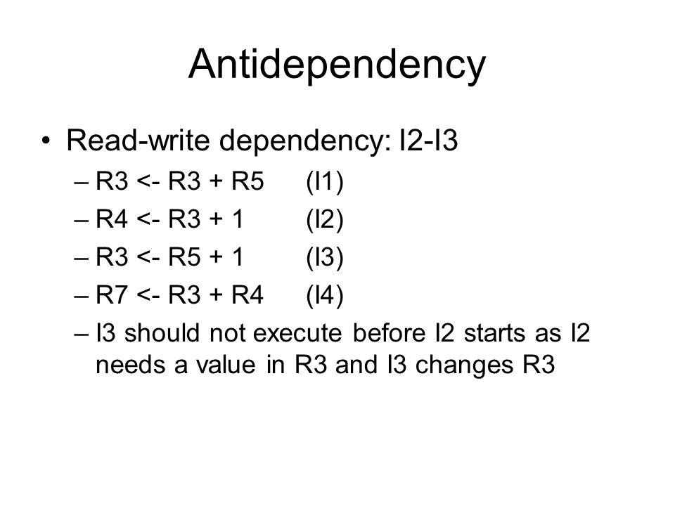 Antidependency Read-write dependency: I2-I3 –R3 <- R3 + R5 (I1) –R4 <- R3 + 1 (I2) –R3 <- R5 + 1 (I3) –R7 <- R3 + R4 (I4) –I3 should not execute befor