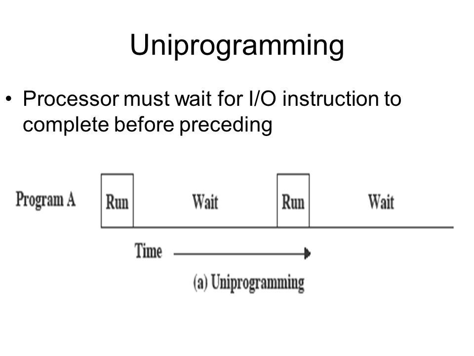 Uniprogramming Processor must wait for I/O instruction to complete before preceding