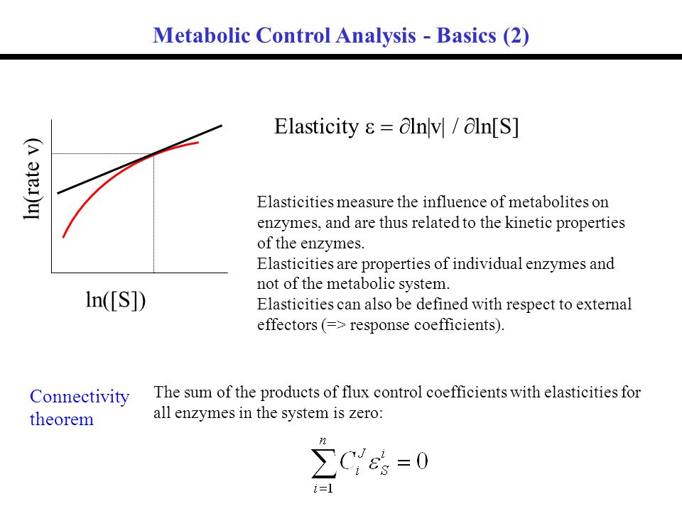 Metabolic Control Analysis - Basics (2) ln([S]) ln(rate v) Elasticities measure the influence of metabolites on enzymes, and are thus related to the kinetic properties of the enzymes.