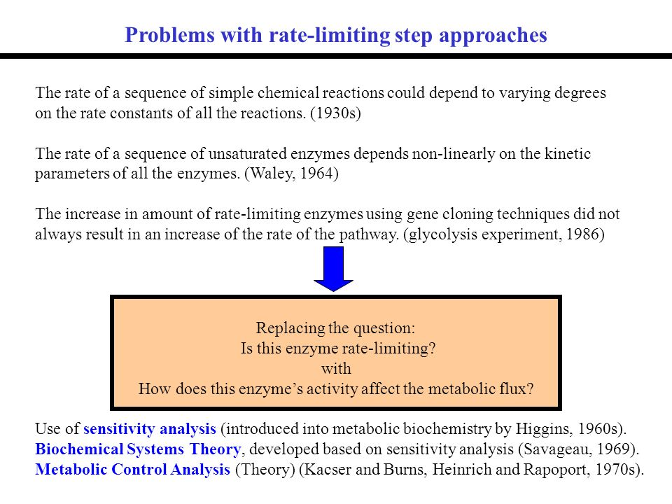 Problems with rate-limiting step approaches The rate of a sequence of simple chemical reactions could depend to varying degrees on the rate constants of all the reactions.