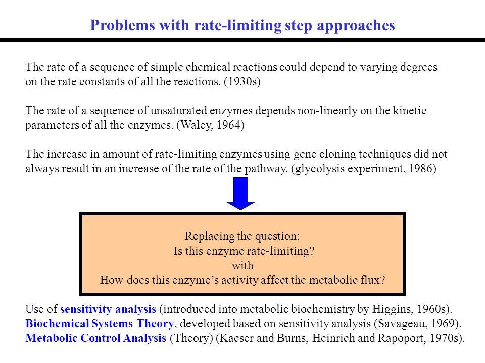Metabolic Control Analysis - Basics X source E1E1 J1J1 S1S1...