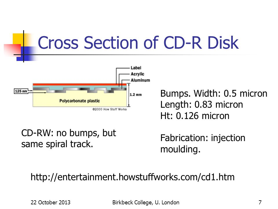 22 October 2013Birkbeck College, U. London7 Cross Section of CD-R Disk http://entertainment.howstuffworks.com/cd1.htm Bumps. Width: 0.5 micron Length:
