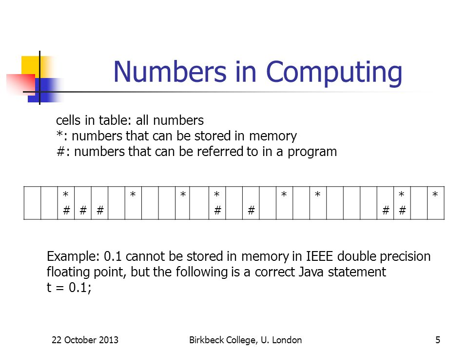 Numbers in Computing 22 October 2013Birkbeck College, U. London5 cells in table: all numbers *: numbers that can be stored in memory #: numbers that c
