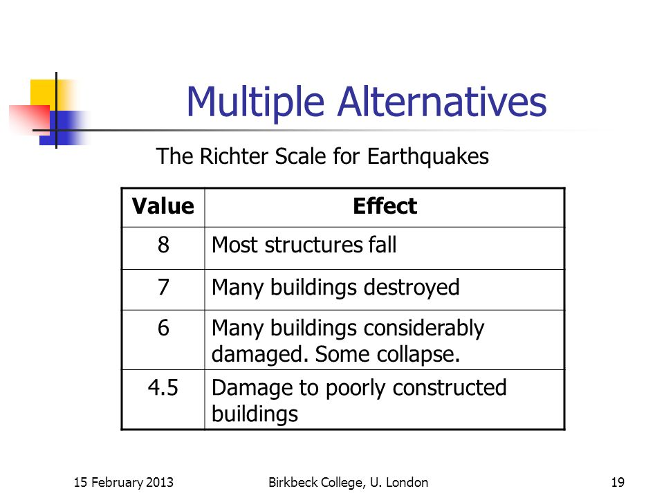 Multiple Alternatives 15 February 2013Birkbeck College, U.