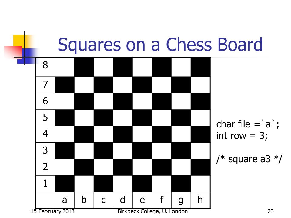 Squares on a Chess Board 15 February 2013Birkbeck College, U.