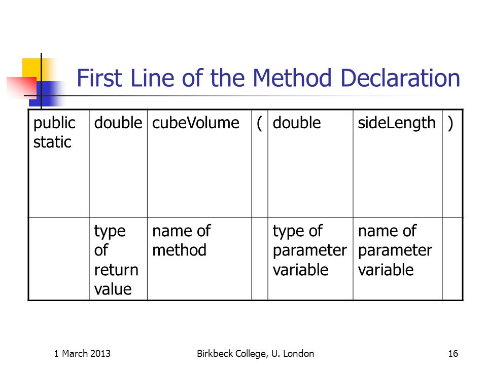 First Line of the Method Declaration 1 March 2013Birkbeck College, U. London16 public static doublecubeVolume(doublesideLength) type of return value n
