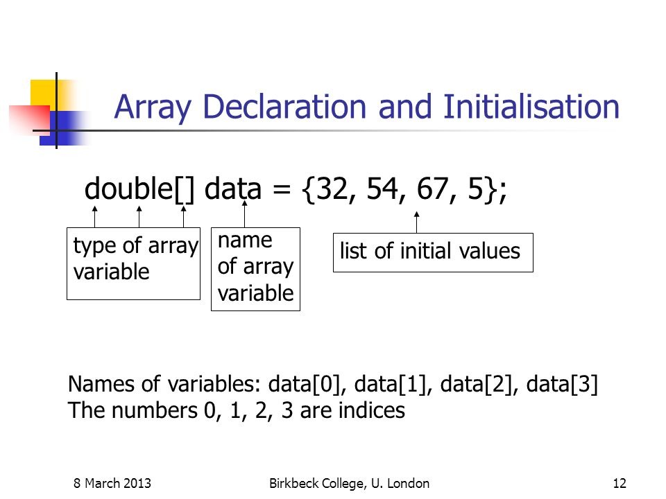 Array Declaration and Initialisation double[] data = {32, 54, 67, 5}; 8 March 2013Birkbeck College, U.