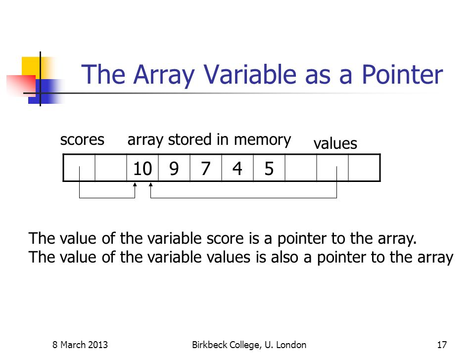 The Array Variable as a Pointer 8 March 2013Birkbeck College, U.