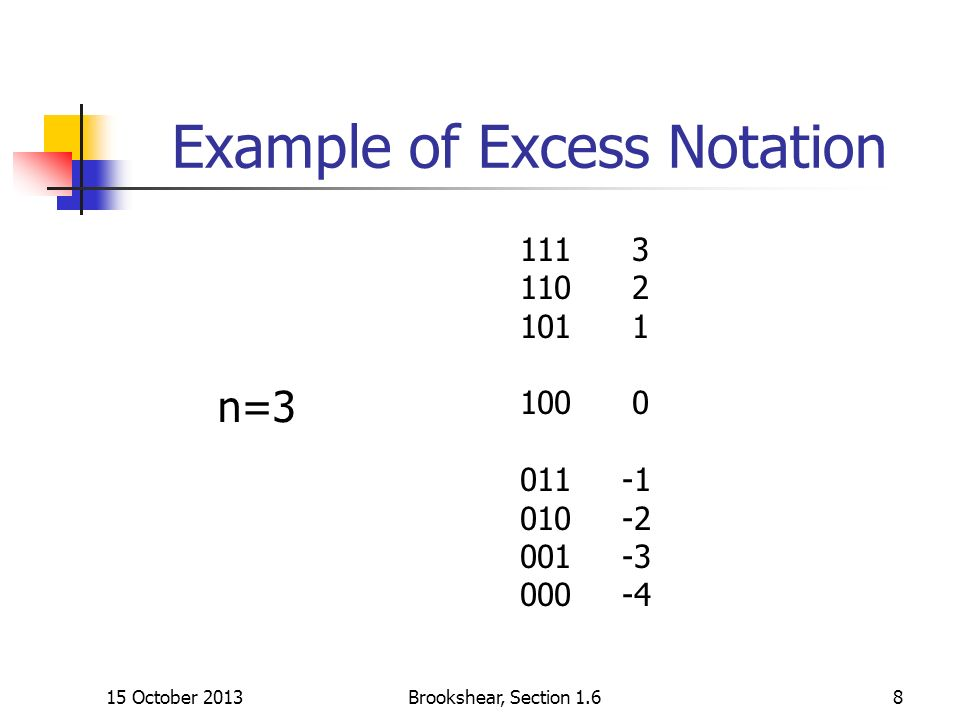 15 October 2013Brookshear, Section 1.68 Example of Excess Notation n=