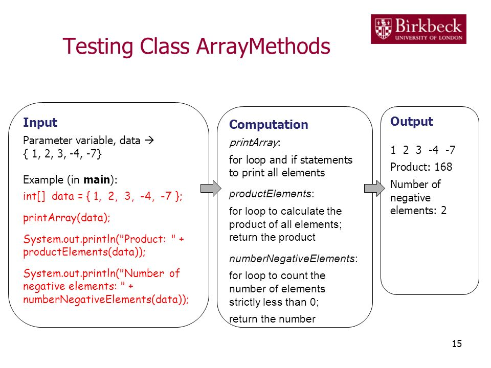 Testing Class ArrayMethods 15 Input Parameter variable, data { 1, 2, 3, -4, -7} Example (in main): int[] data = { 1, 2, 3, -4, -7 }; printArray(data);