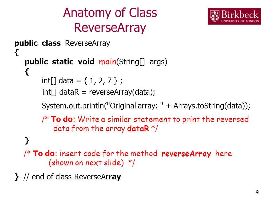 Anatomy of method reverseArray public static int[] reverseArray(int[] data) { /* 1.