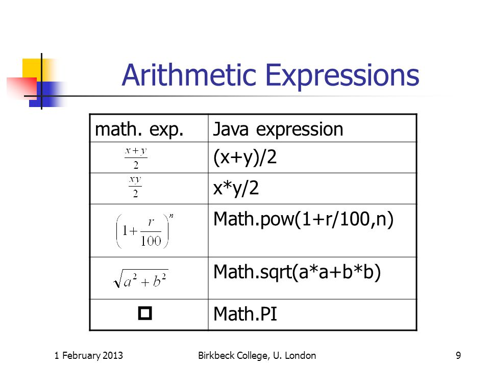 Arithmetic Expressions 1 February 2013Birkbeck College, U. London9 math. exp.Java expression (x+y)/2 x*y/2 Math.pow(1+r/100,n) Math.sqrt(a*a+b*b) Math