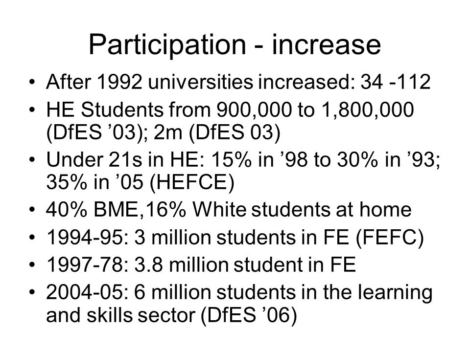 Participation - increase After 1992 universities increased: 34 -112 HE Students from 900,000 to 1,800,000 (DfES 03); 2m (DfES 03) Under 21s in HE: 15% in 98 to 30% in 93; 35% in 05 (HEFCE) 40% BME,16% White students at home 1994-95: 3 million students in FE (FEFC) 1997-78: 3.8 million student in FE 2004-05: 6 million students in the learning and skills sector (DfES 06)