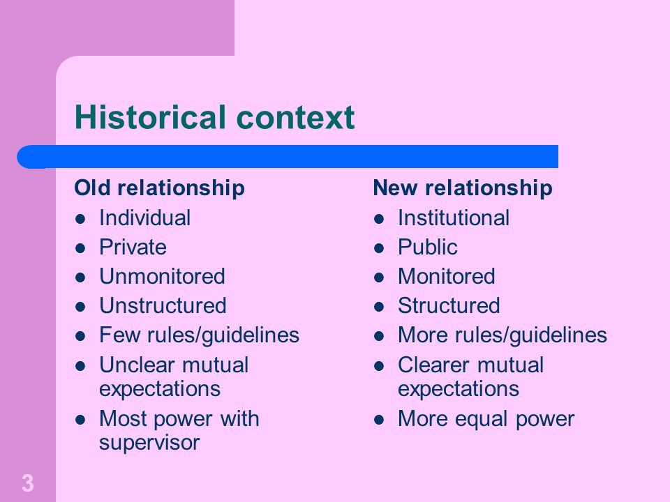 3 Historical context Old relationship Individual Private Unmonitored Unstructured Few rules/guidelines Unclear mutual expectations Most power with supervisor New relationship Institutional Public Monitored Structured More rules/guidelines Clearer mutual expectations More equal power