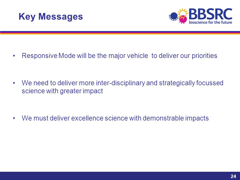 Key Messages Responsive Mode will be the major vehicle to deliver our priorities We need to deliver more inter-disciplinary and strategically focussed science with greater impact We must deliver excellence science with demonstrable impacts 24