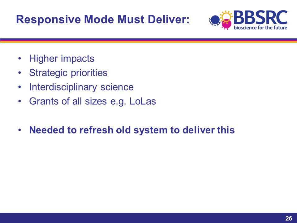 Responsive Mode Must Deliver: Higher impacts Strategic priorities Interdisciplinary science Grants of all sizes e.g.