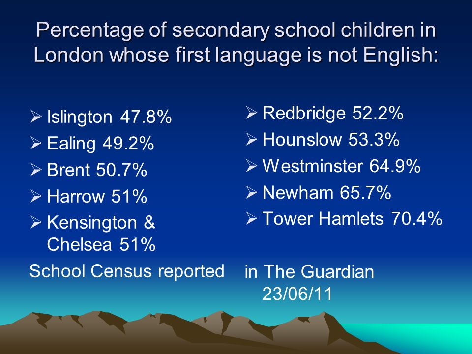Mainstream schools 16.8% of primary school children speak a language other than English at home (13.5% five years ago) and 12.3% of secondary pupils (10.5% five years ago) To what extent is this bilingualism celebrated as an asset.