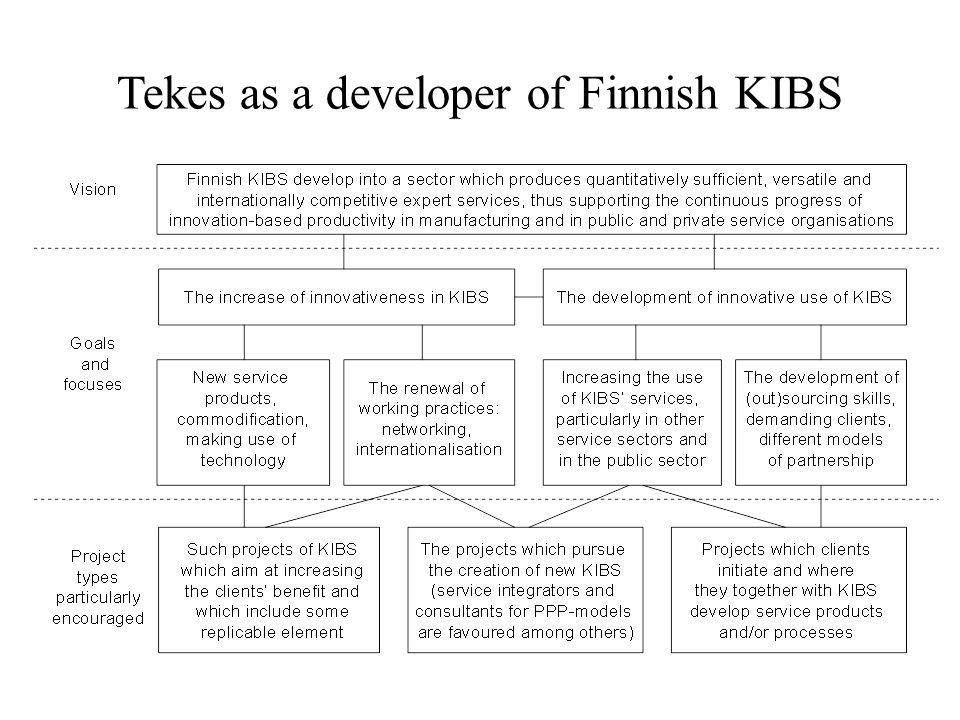 Tekes as a developer of Finnish KIBS