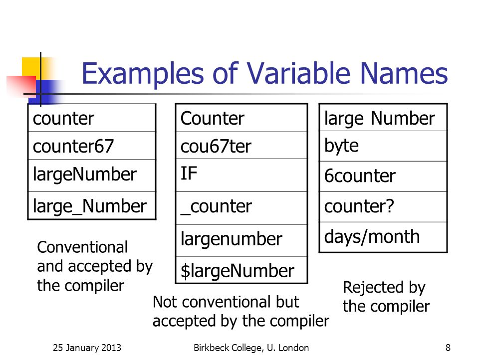 Examples of Variable Names 25 January 2013Birkbeck College, U.