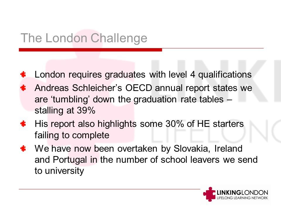 The London Challenge London requires graduates with level 4 qualifications Andreas Schleichers OECD annual report states we are tumbling down the graduation rate tables – stalling at 39% His report also highlights some 30% of HE starters failing to complete We have now been overtaken by Slovakia, Ireland and Portugal in the number of school leavers we send to university