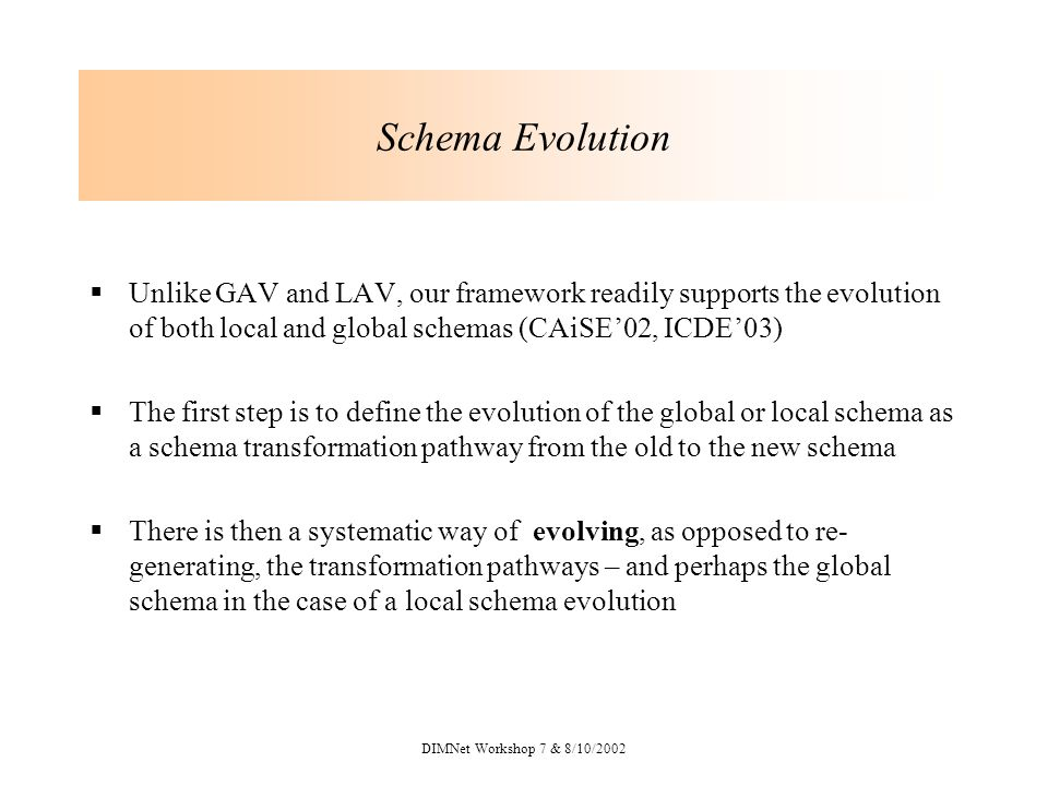 DIMNet Workshop 7 & 8/10/2002 Schema Evolution Unlike GAV and LAV, our framework readily supports the evolution of both local and global schemas (CAiSE02, ICDE03) The first step is to define the evolution of the global or local schema as a schema transformation pathway from the old to the new schema There is then a systematic way of evolving, as opposed to re- generating, the transformation pathways – and perhaps the global schema in the case of a local schema evolution