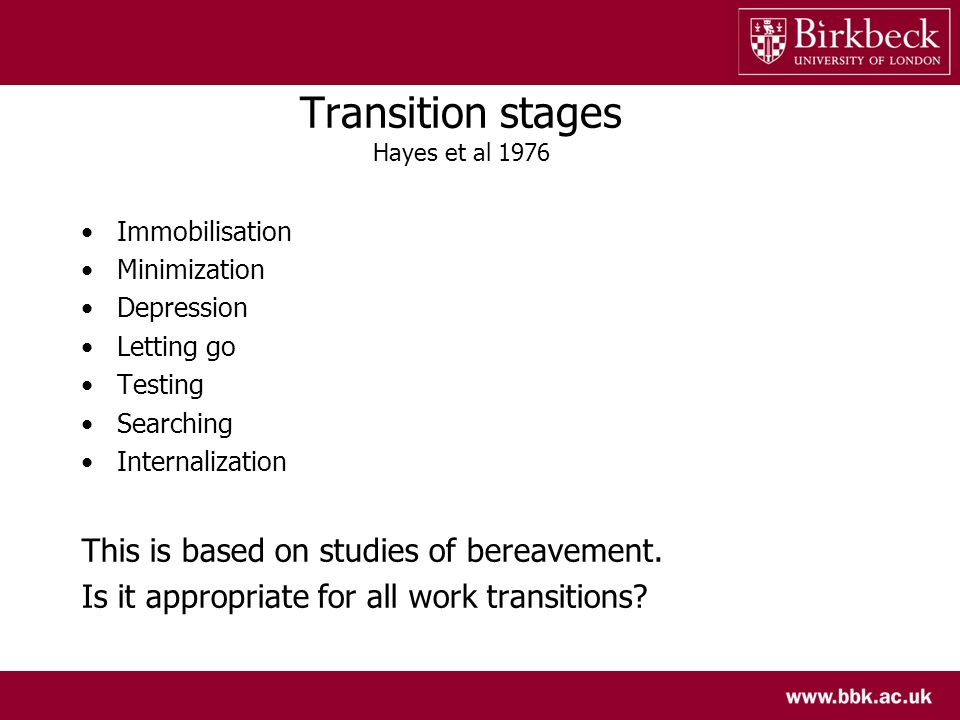 Transition stages Hayes et al 1976 Immobilisation Minimization Depression Letting go Testing Searching Internalization This is based on studies of bereavement.