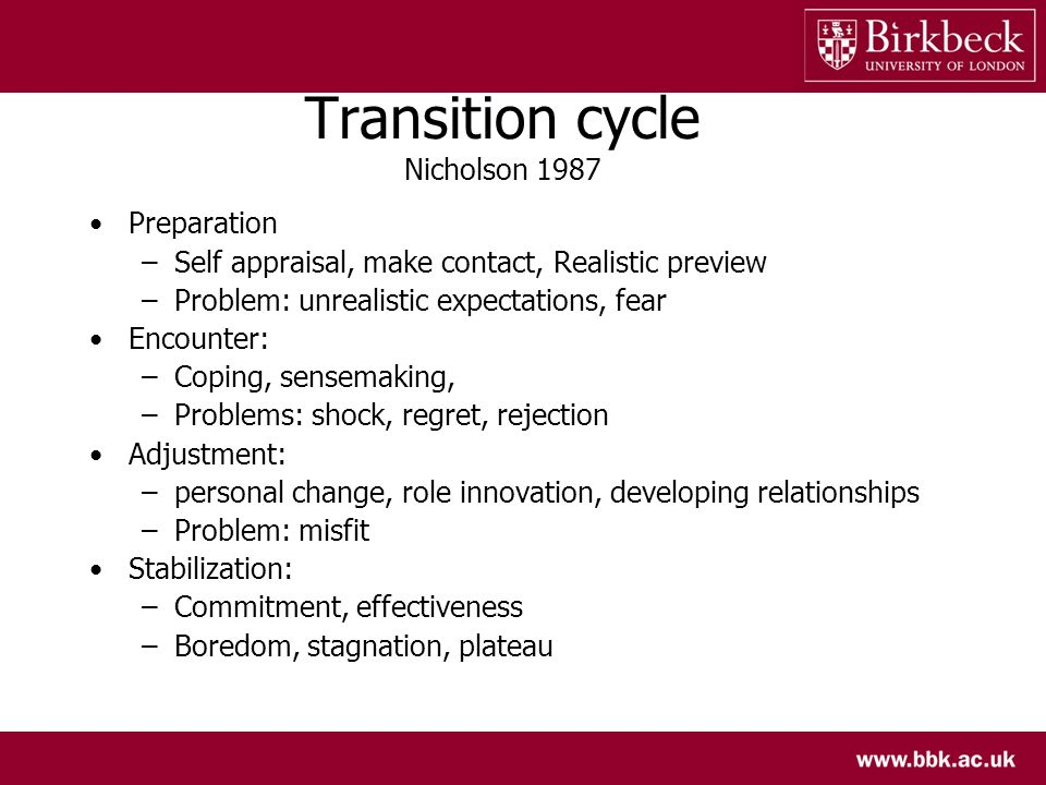 Transition cycle Nicholson 1987 Preparation –Self appraisal, make contact, Realistic preview –Problem: unrealistic expectations, fear Encounter: –Coping, sensemaking, –Problems: shock, regret, rejection Adjustment: –personal change, role innovation, developing relationships –Problem: misfit Stabilization: –Commitment, effectiveness –Boredom, stagnation, plateau
