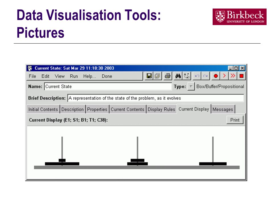 Data Visualisation Tools: Pictures