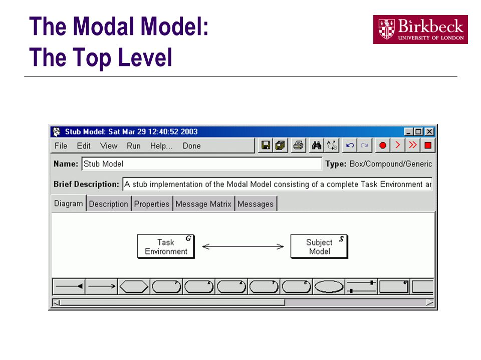The Modal Model: The Top Level