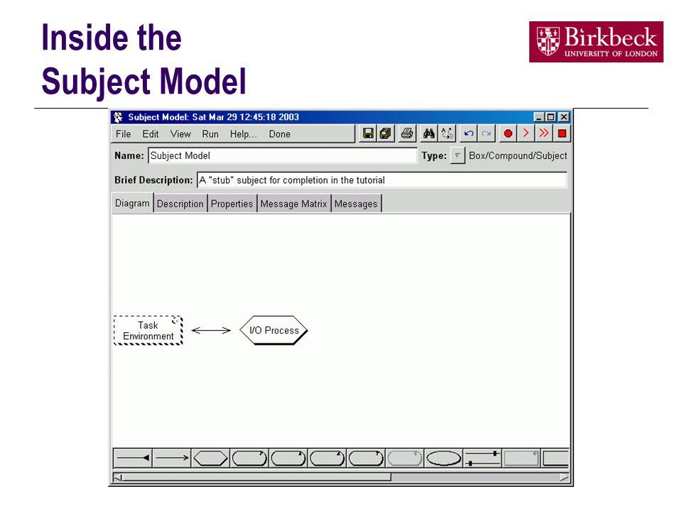 Inside the Subject Model