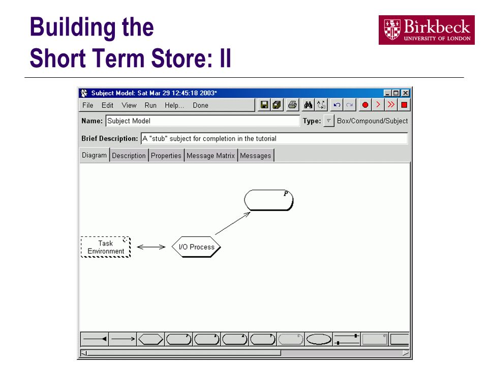 Building the Short Term Store: II