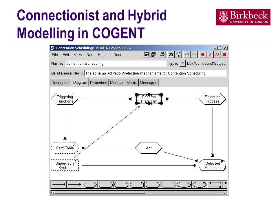 Connectionist and Hybrid Modelling in COGENT