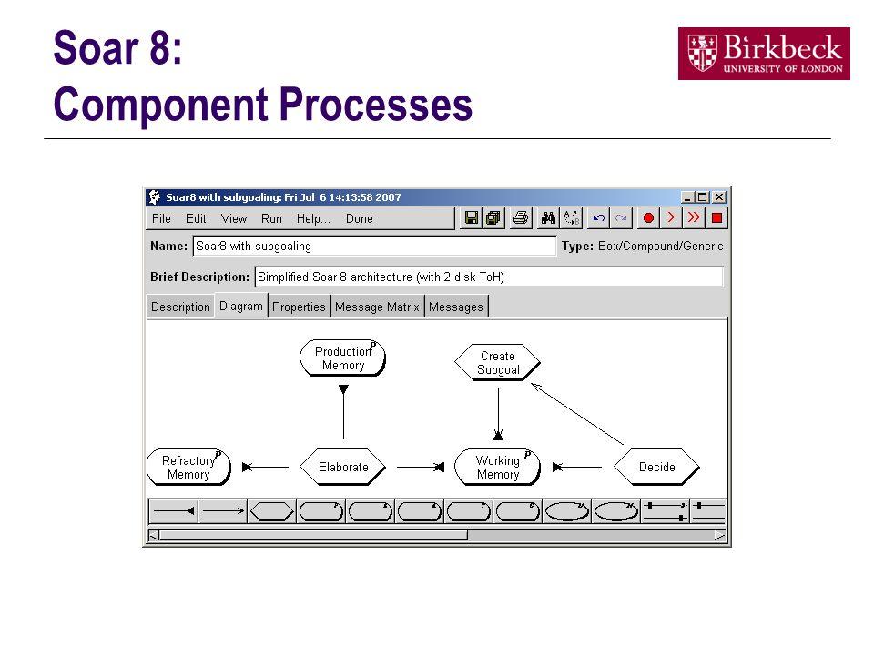 Soar 8: Component Processes