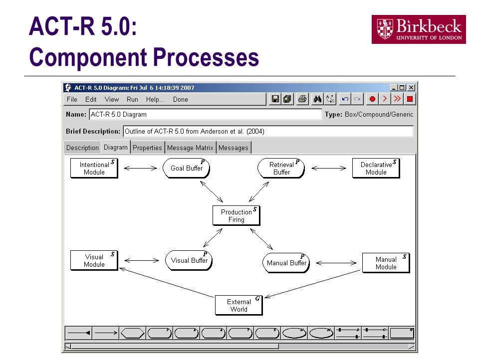 ACT-R 5.0: Component Processes