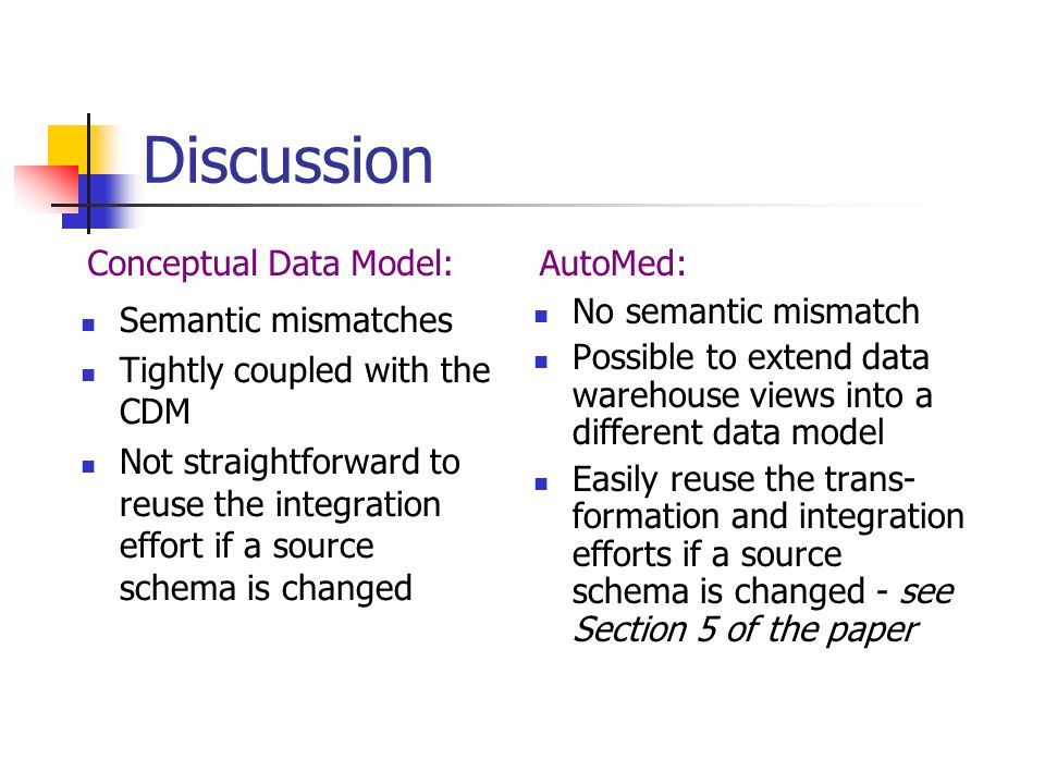Discussion Semantic mismatches Tightly coupled with the CDM Not straightforward to reuse the integration effort if a source schema is changed No semantic mismatch Possible to extend data warehouse views into a different data model Easily reuse the trans- formation and integration efforts if a source schema is changed - see Section 5 of the paper Conceptual Data Model:AutoMed: