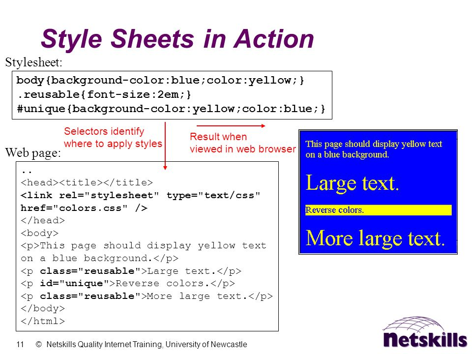 11 © Netskills Quality Internet Training, University of Newcastle Style Sheets in Action Selectors identify where to apply styles body{background-colo