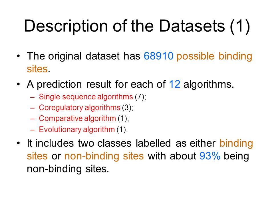Description of the Datasets (2) Fig.1.