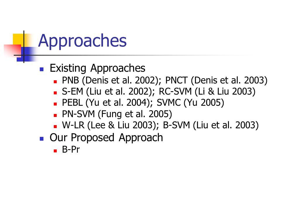 Approaches Existing Approaches PNB (Denis et al. 2002); PNCT (Denis et al. 2003) S-EM (Liu et al. 2002); RC-SVM (Li & Liu 2003) PEBL (Yu et al. 2004);