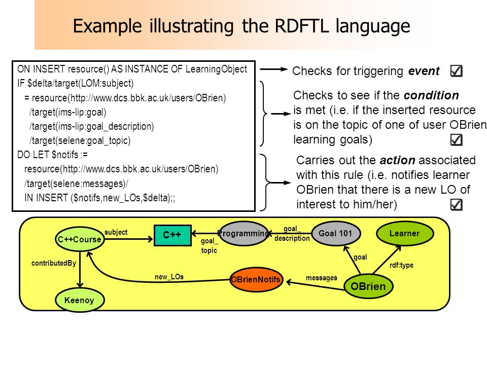 Example illustrating the RDFTL language ON INSERT resource() AS INSTANCE OF LearningObject IF $delta/target(LOM:subject) = resource(http://www.dcs.bbk
