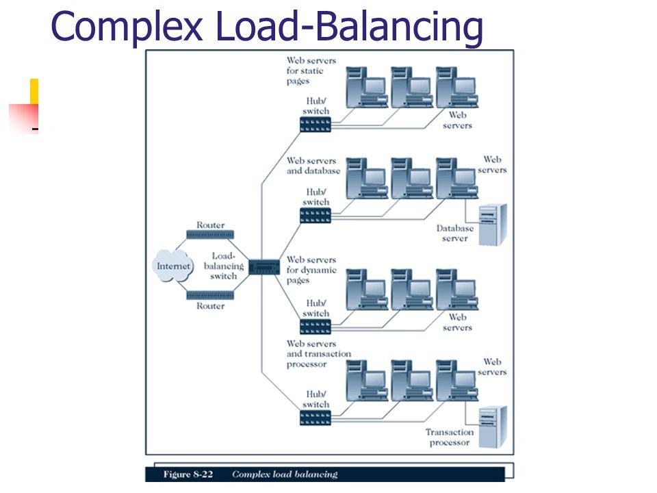 37 Complex Load-Balancing