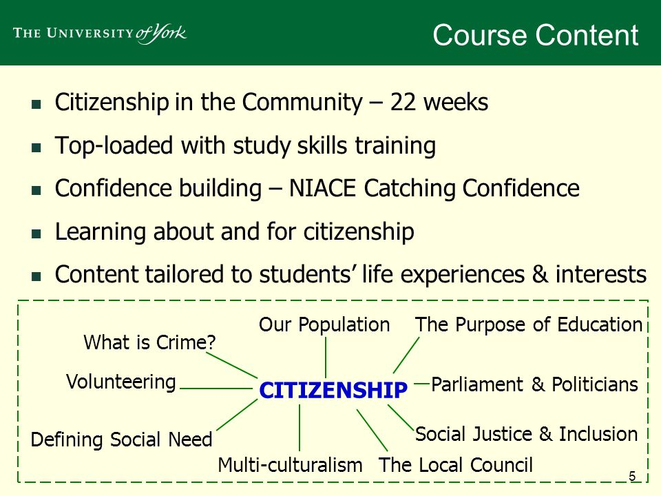5 Course Content Citizenship in the Community – 22 weeks Top-loaded with study skills training Confidence building – NIACE Catching Confidence Learning about and for citizenship Content tailored to students life experiences & interests What is Crime.