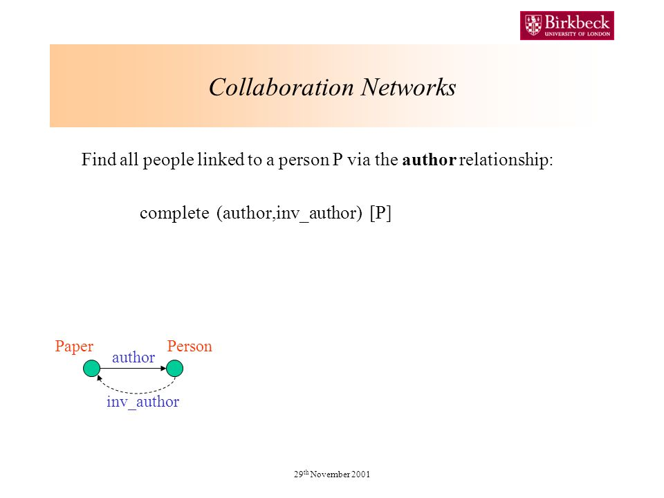 29 th November 2001 Collaboration Networks Find all people linked to a person P via the author relationship: complete (author,inv_author) [P] author PaperPerson inv_author